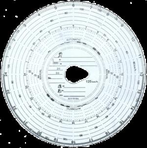 тахограмма диск тахографа